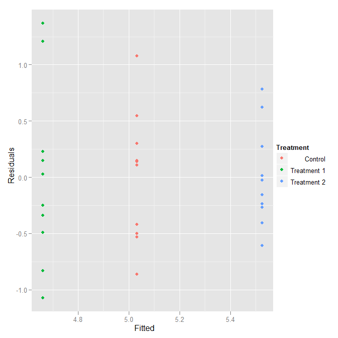 exploratory data analysis with r peng pdf